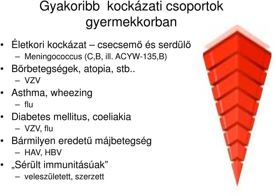 . VZV Asthma, wheezing flu Diabetes mellitus, coeliakia VZV, flu