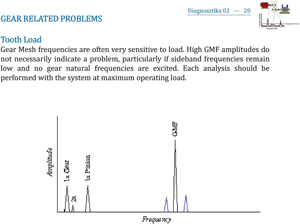 High GMF amplitudes do not necessarily indicate a problem, particularly if sideband