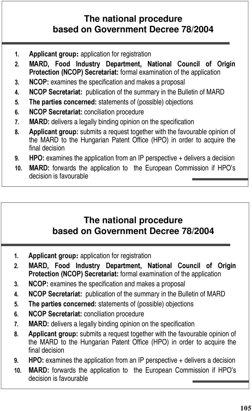 NCOP Secretariat: publication of the summary in the Bulletin of MARD 5. The parties concerned: statements of (possible) objections 6. NCOP Secretariat: conciliation procedure 7.
