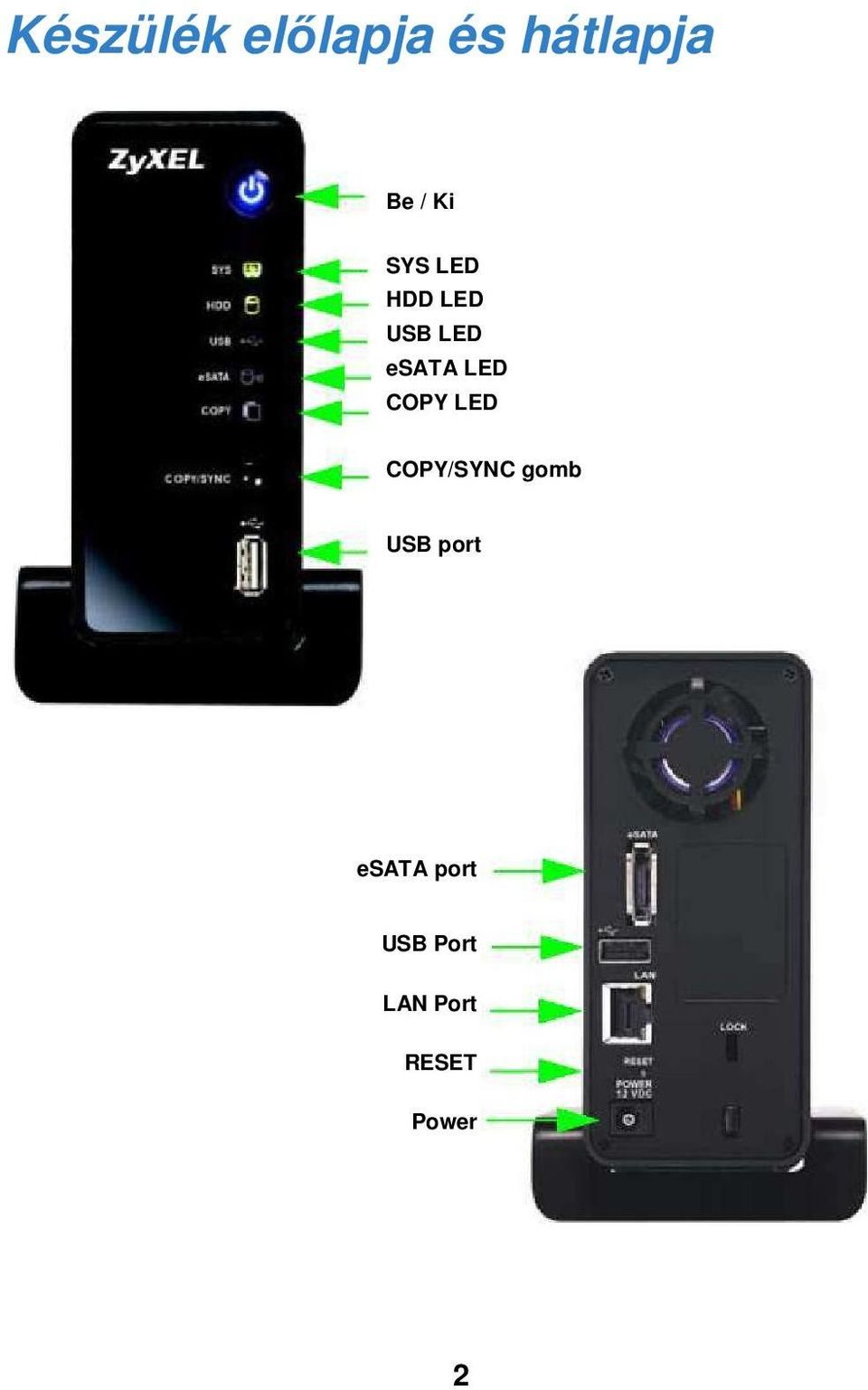 COPY LED COPY/SYNC gomb USB port