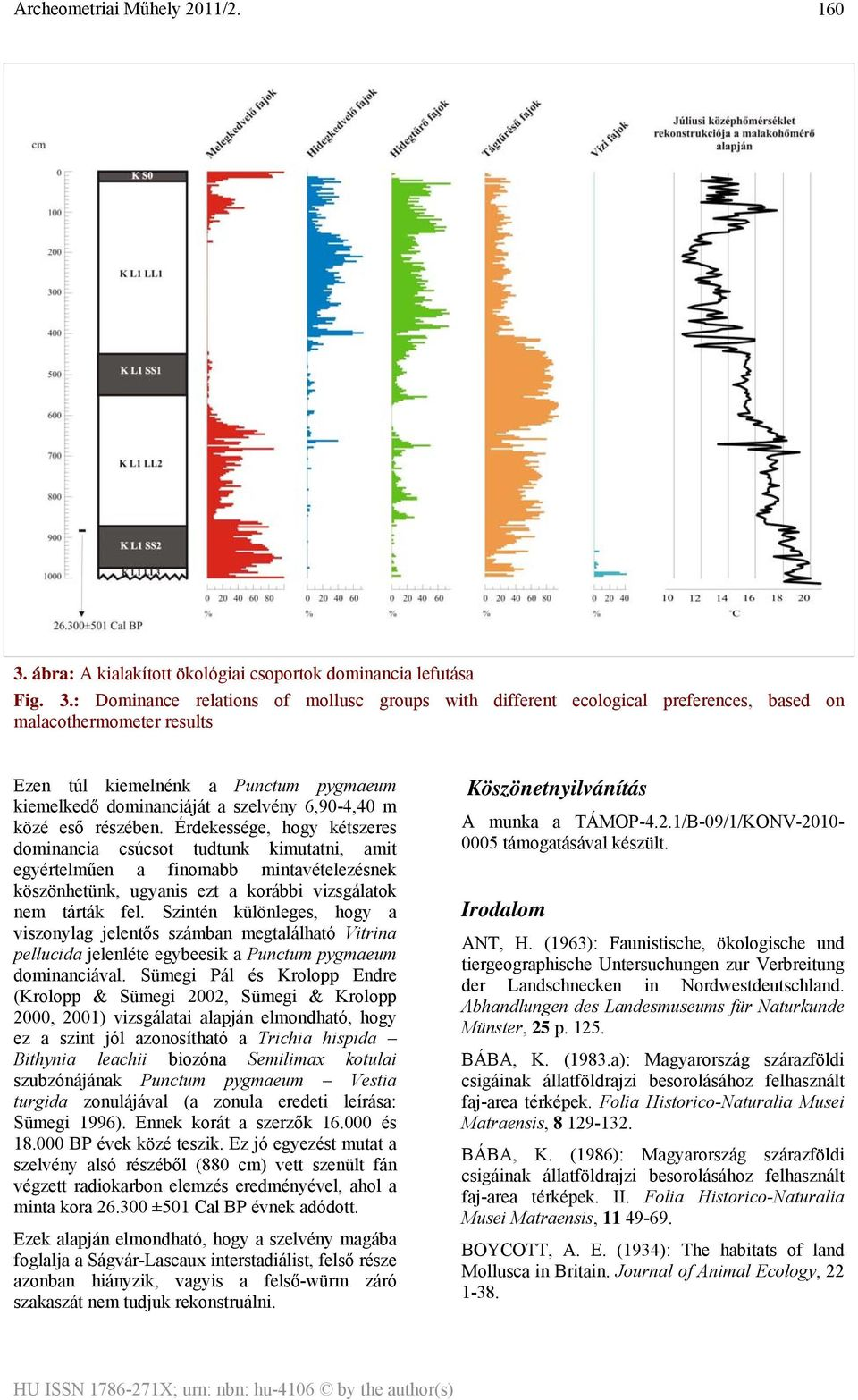: Dominance relations of mollusc groups with different ecological preferences, based on malacothermometer results Ezen túl kiemelnénk a Punctum pygmaeum kiemelkedő dominanciáját a szelvény 6,90-4,40