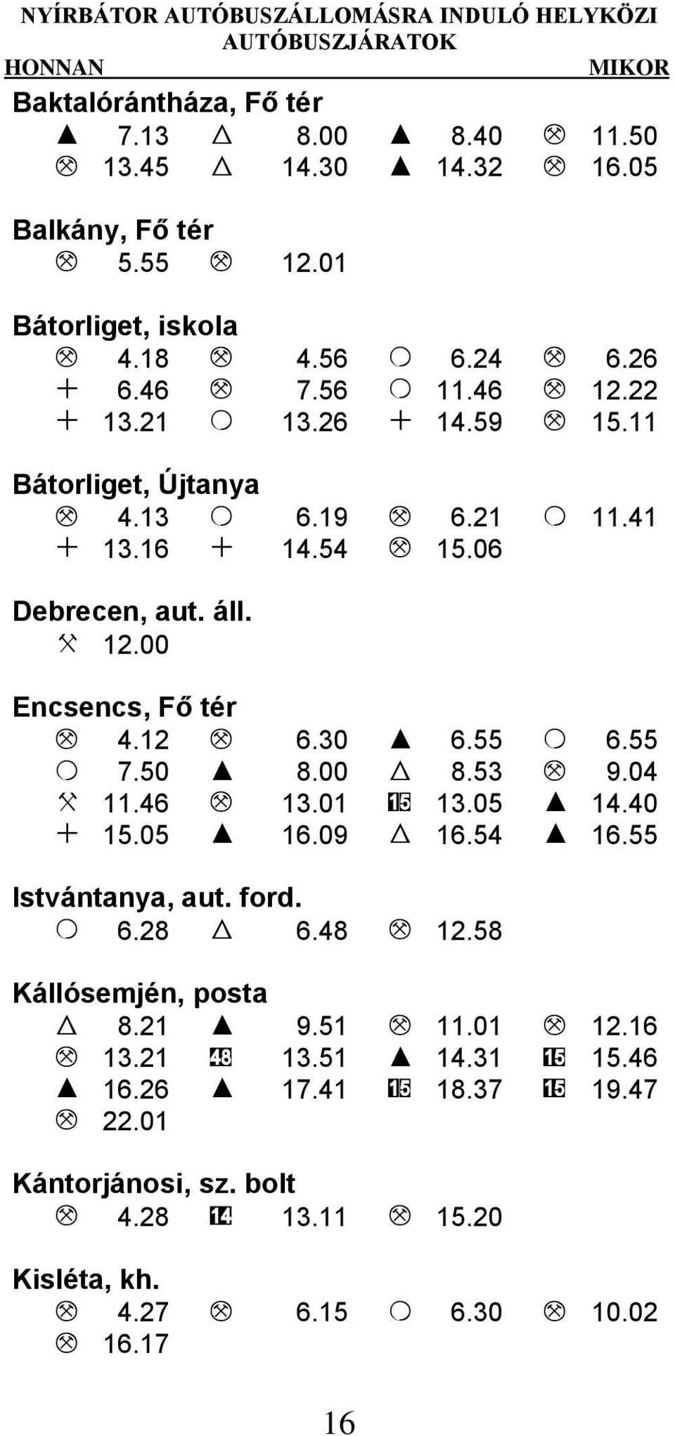 00 Encsencs, Fő tér M 4.12 M 6.30 I 6.55 O 6.55 O 7.50 I 8.00 W 8.53 M 9.04 X 11.46 M 13.01 15 13.05 I 14.40 + 15.05 I 16.09 W 16.54 I 16.55 Istvántanya, aut. ford. O 6.28 W 6.48 M 12.