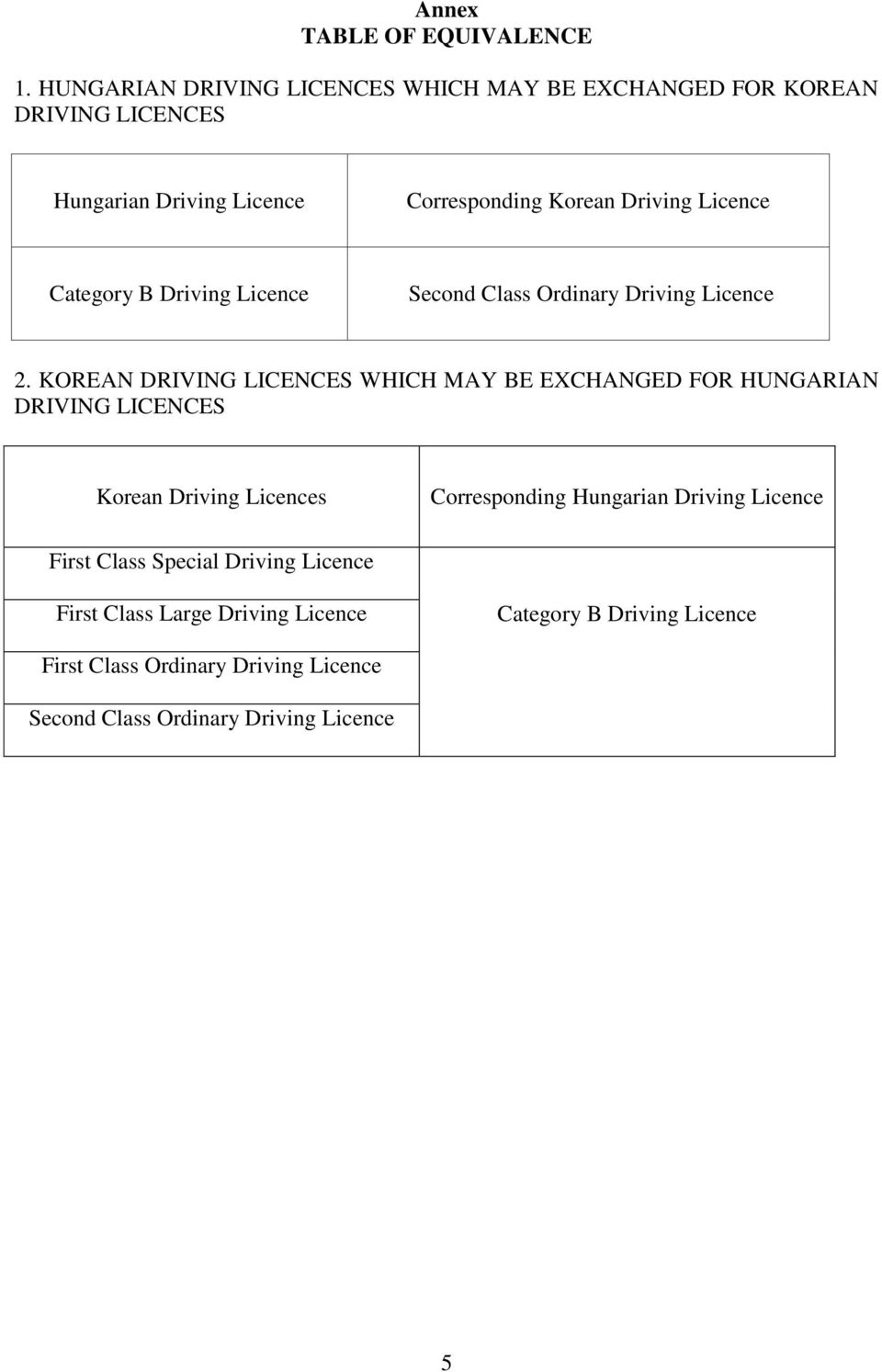 Licence Category B Driving Licence Second Class Ordinary Driving Licence 2.