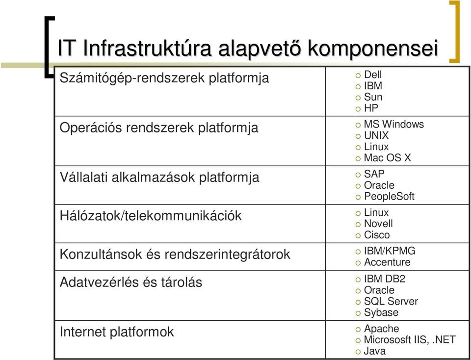 Adatvezérlés és tárolás Internet platformok Dell IBM Sun HP MS Windows UNIX Linux Mac OS X SAP Oracle
