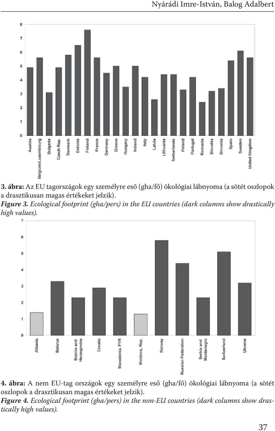 Figure 3. Ecological footprint (gha/pers) in the EU countries (dark columns show drastically high values). 4.