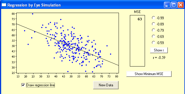 Correlation by eye http://onlinestatbook.com/stat_sim/reg_by_eye/index.