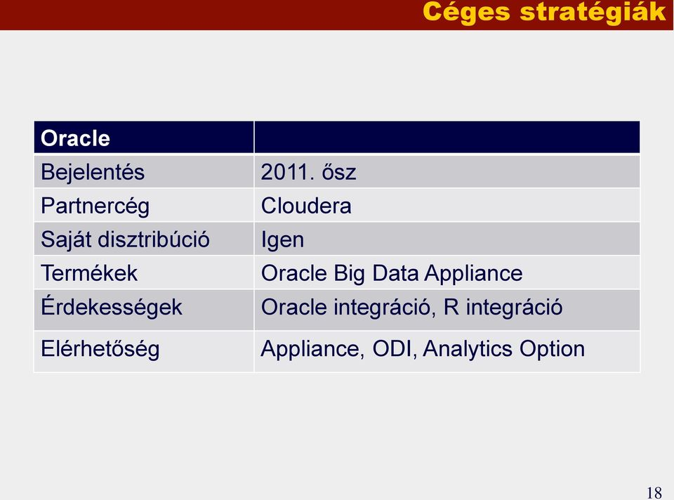 ősz Cloudera Igen Oracle Big Data Appliance Oracle