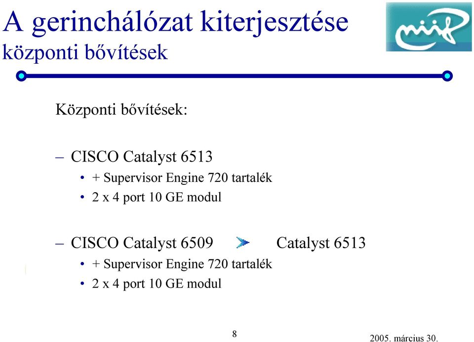 tartalék 2 x 4 port 10 GE modul CISCO Catalyst 6509