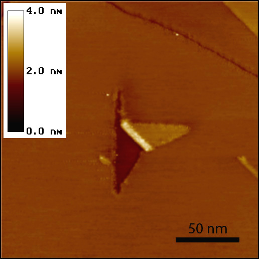 STM Nanolitográfia Crystallographically oriented high resolution lithography of graphene nanoribbons by STM lithography: G. Dobrik, L. Tapasztó, P. Nemes-Incze, Ph. Lambin, L. P. Biró Phys.
