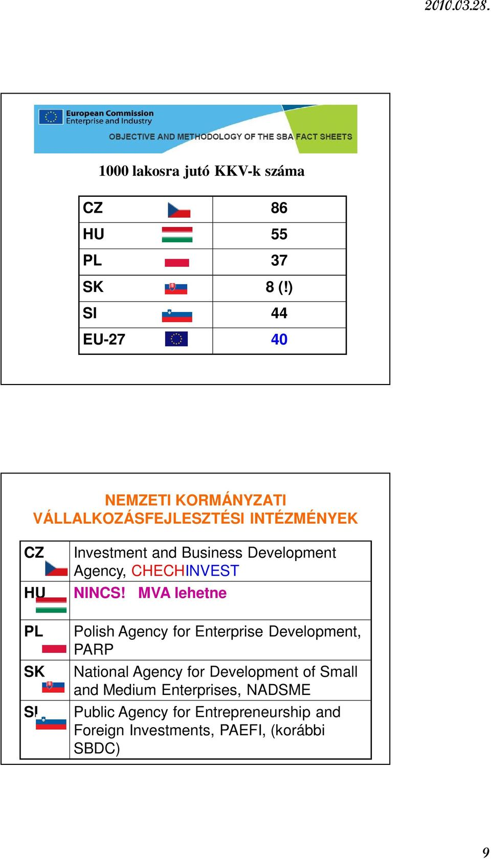 Business Development Agency, CHECHINVEST NINCS!