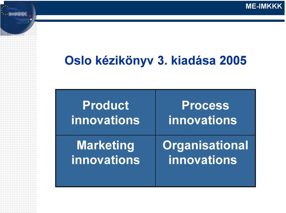 innovations Marketing